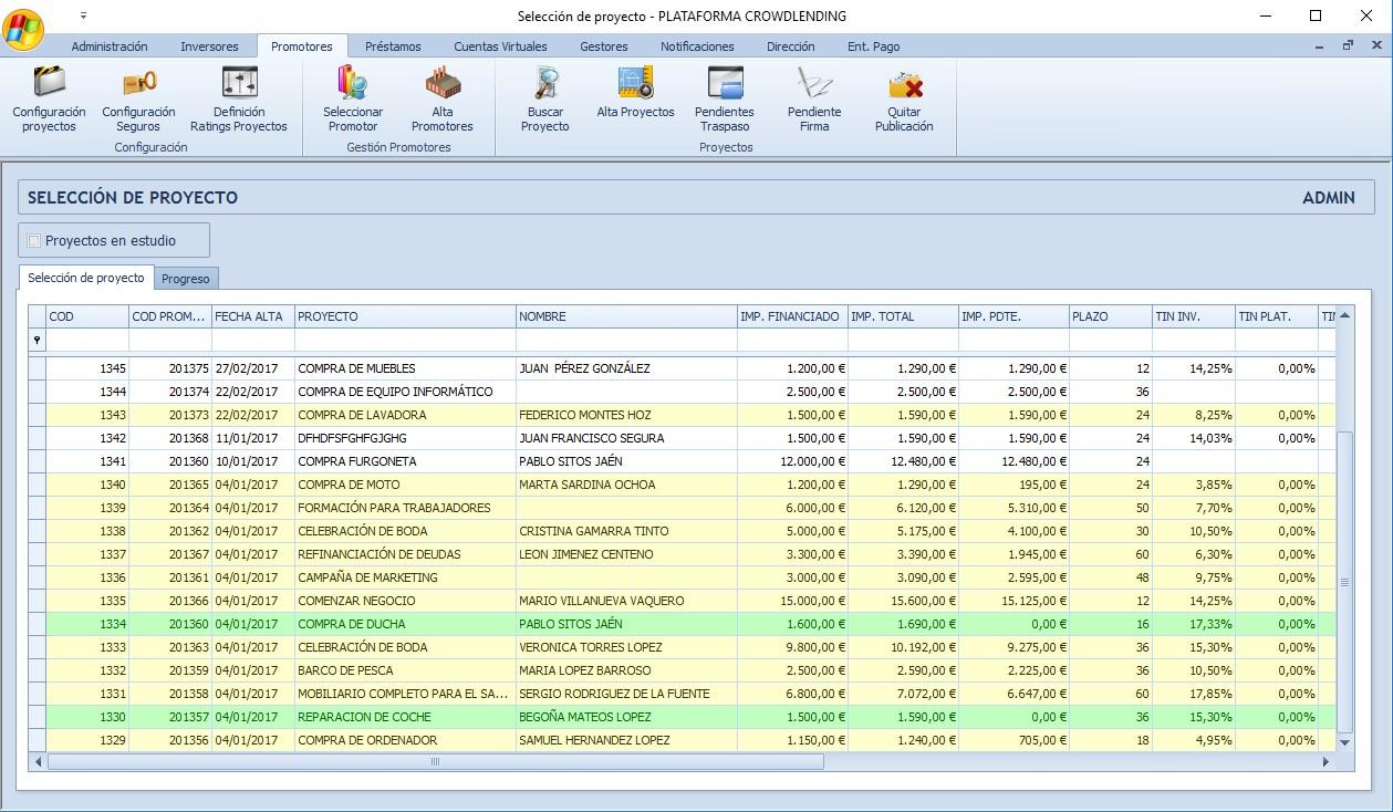Back officce de software de gestión de préstamos