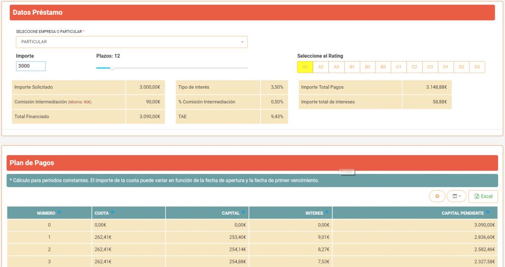 Simulador de préstamos - Crowdlending App