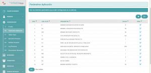 Administración - Parametros generales